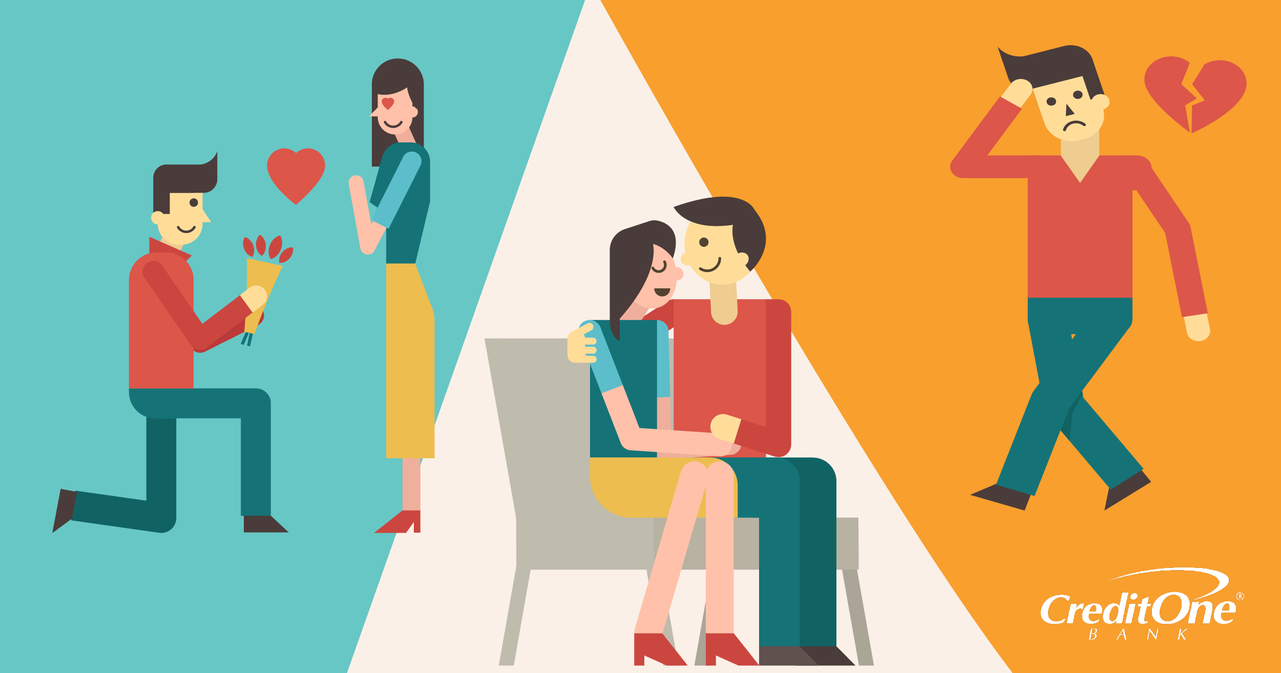 Credit One Bank Card Member Survey: Finances, Credit & Romance [Infographic]
