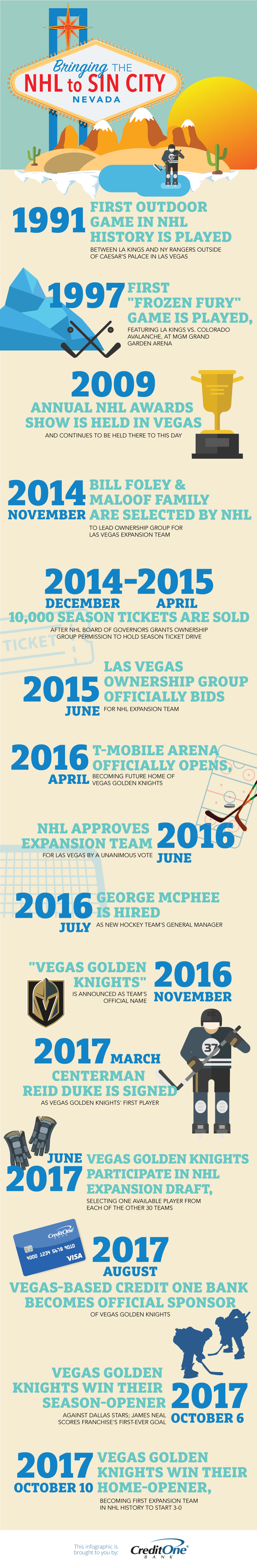 Bringing the NHL to Sin City [Infographic]