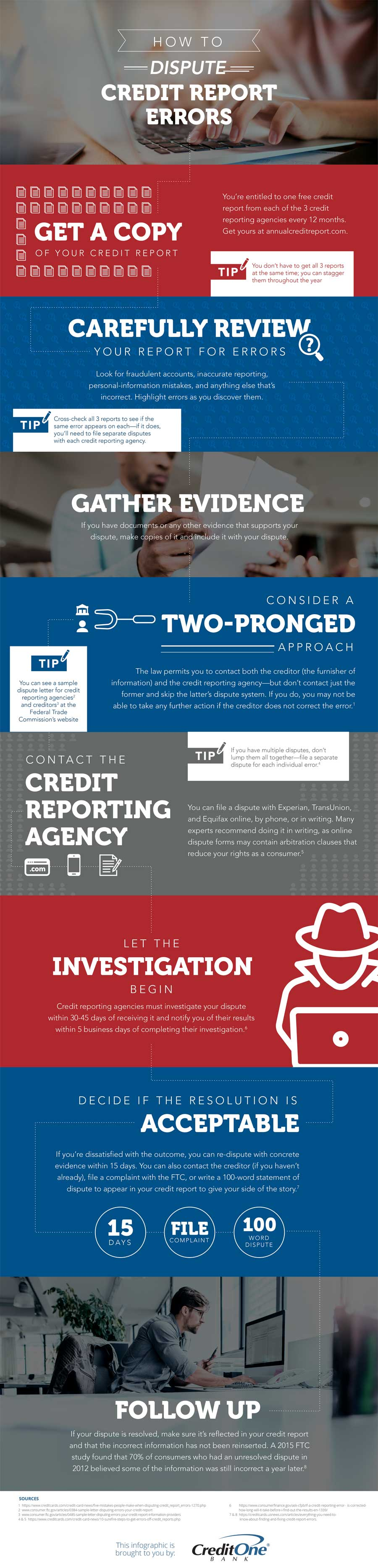 How to Dispute Credit Report Errors Infographic