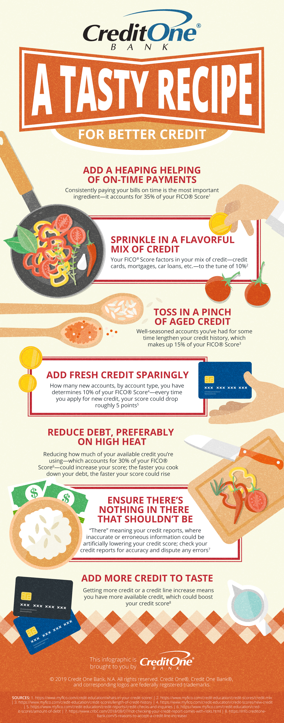 A Recipe for Better Credit [Infographic]