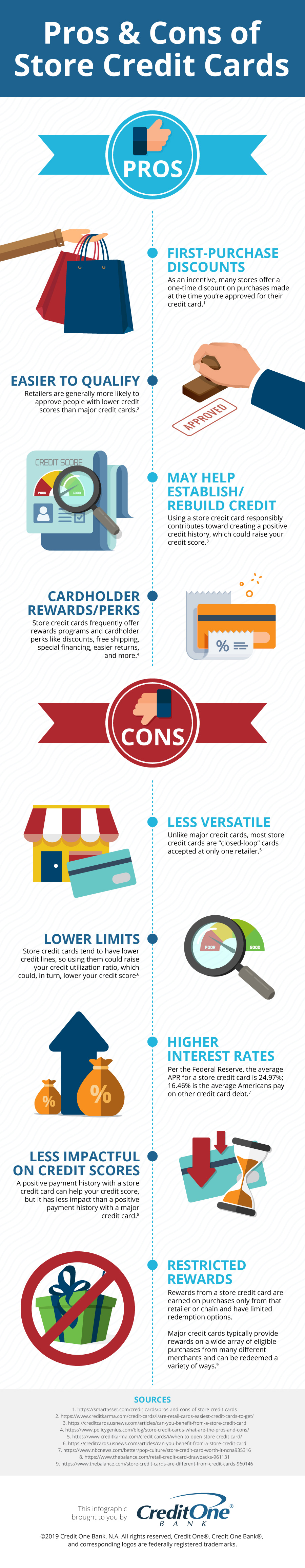 Department Store Credit Cards [Infographic]