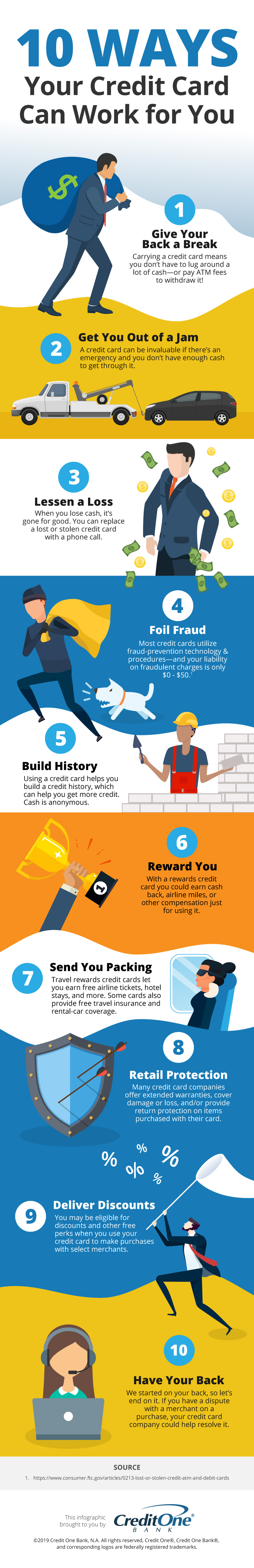 How Credit Cards Work for You [Infographic]