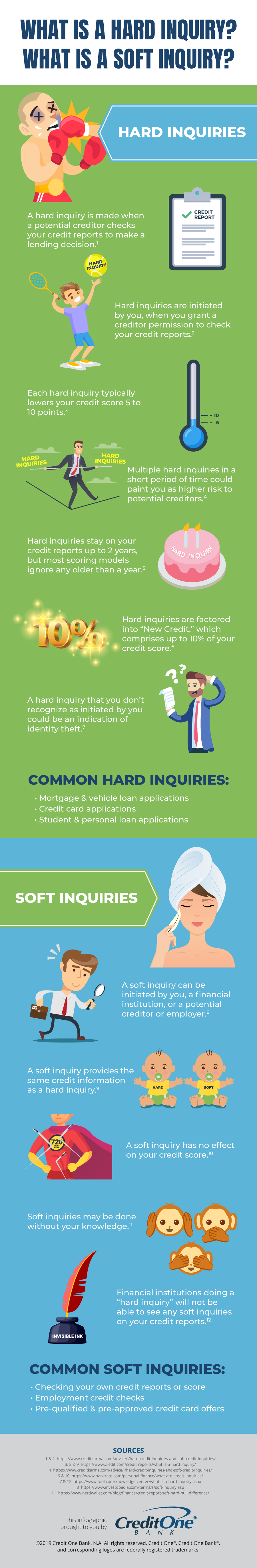 Infographic of hard vs soft inquiries
