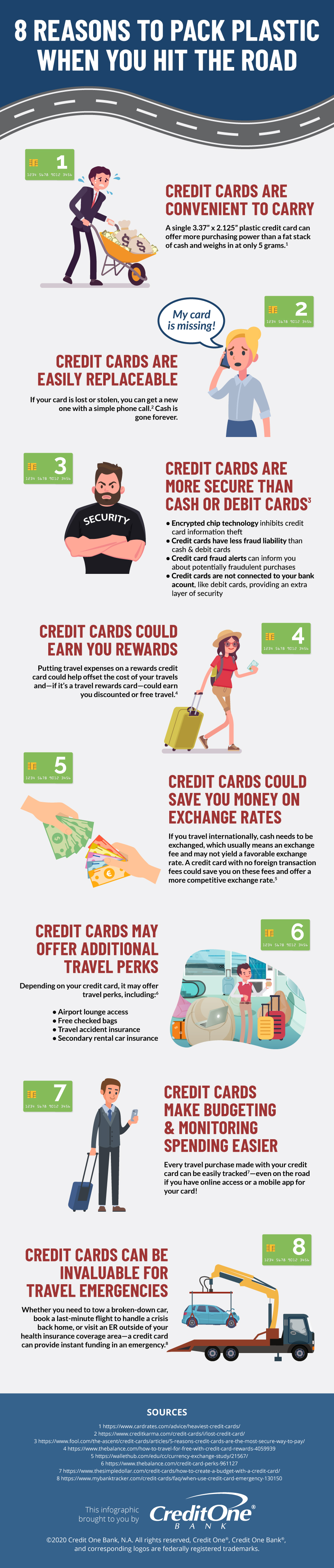Reasons to Travel with a Credit Card