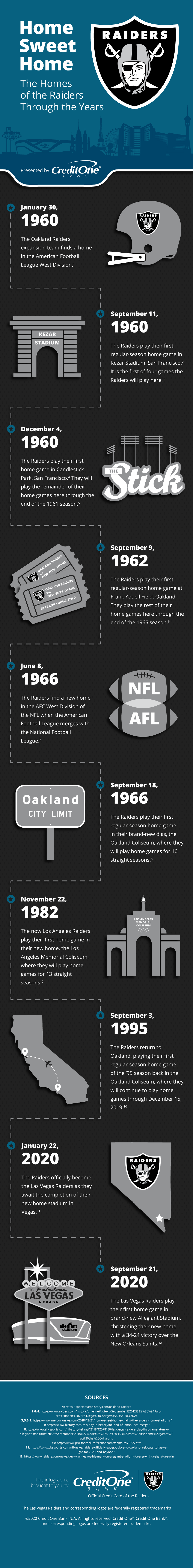 Homes of the Raiders Through the Years [Infographic]