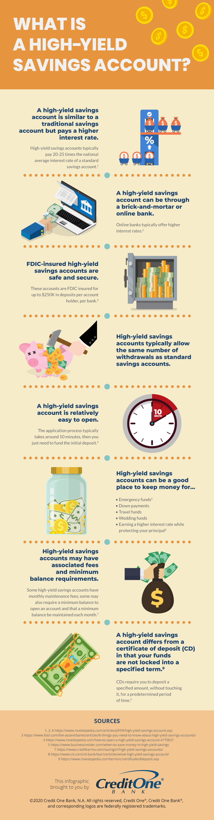 Infographic on high-yield savings accounts