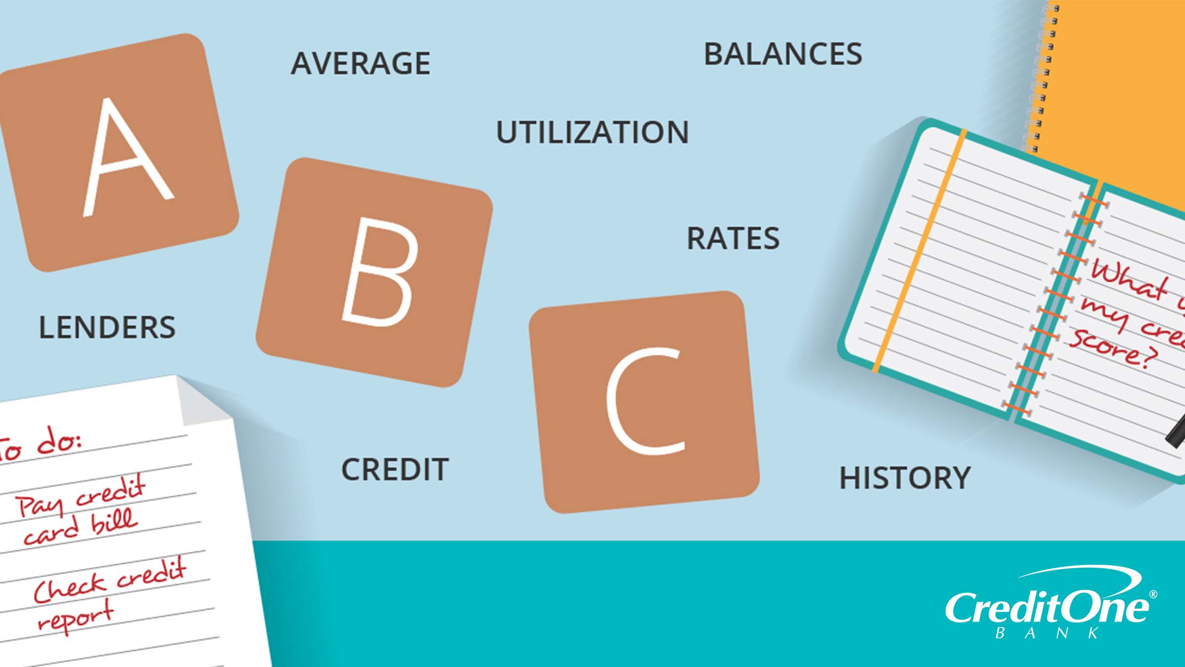 The ABCs of Credit [Infographic]