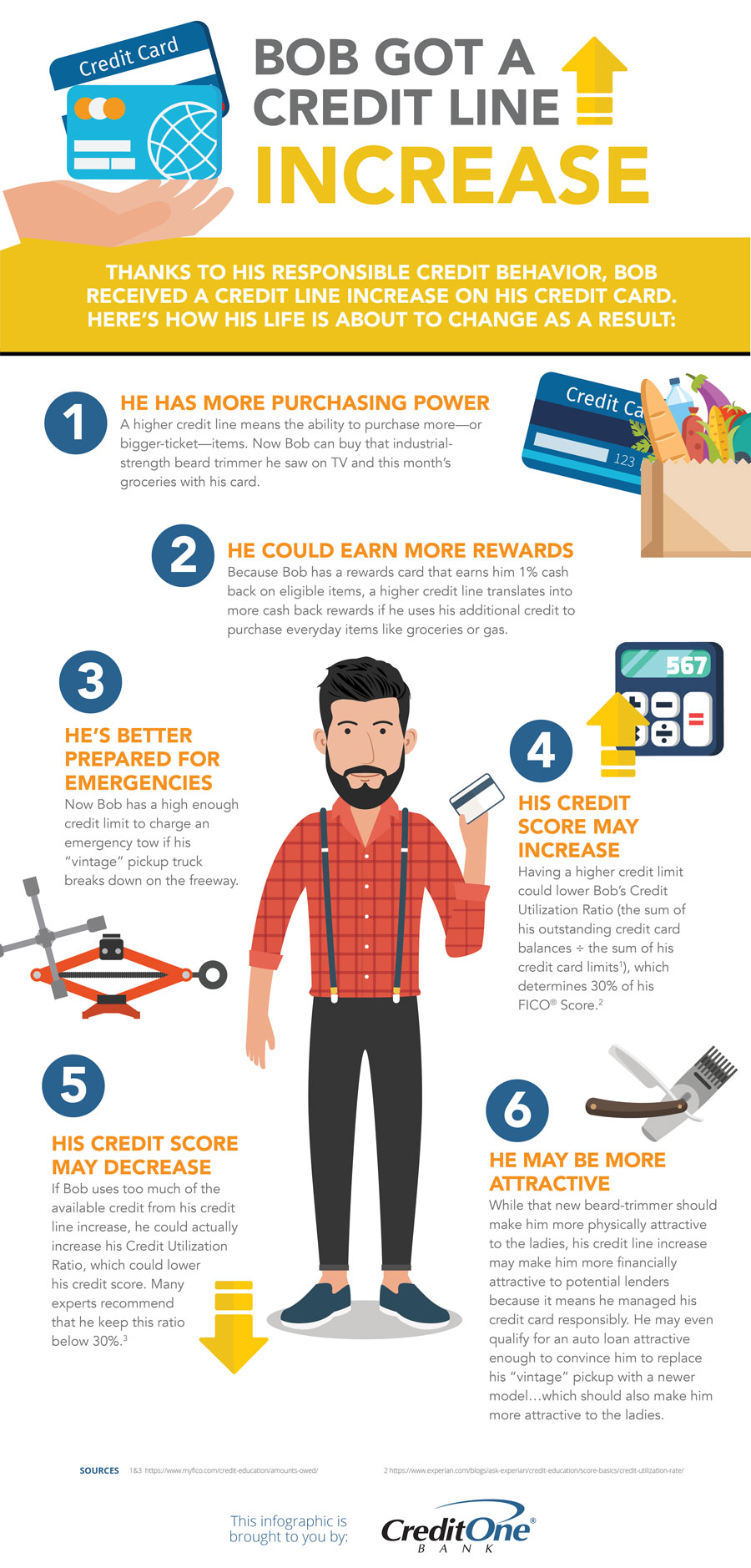 Bob Just Got a Credit Line Increase [Infographic]